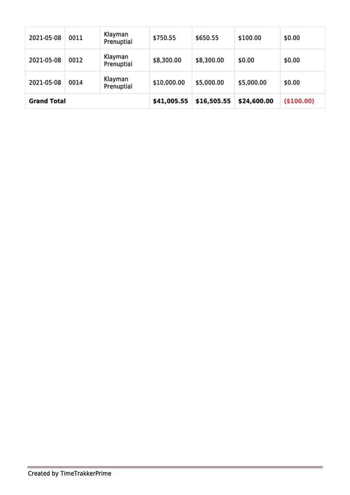 TTP Customer Balance Summary report_pg2_szd
