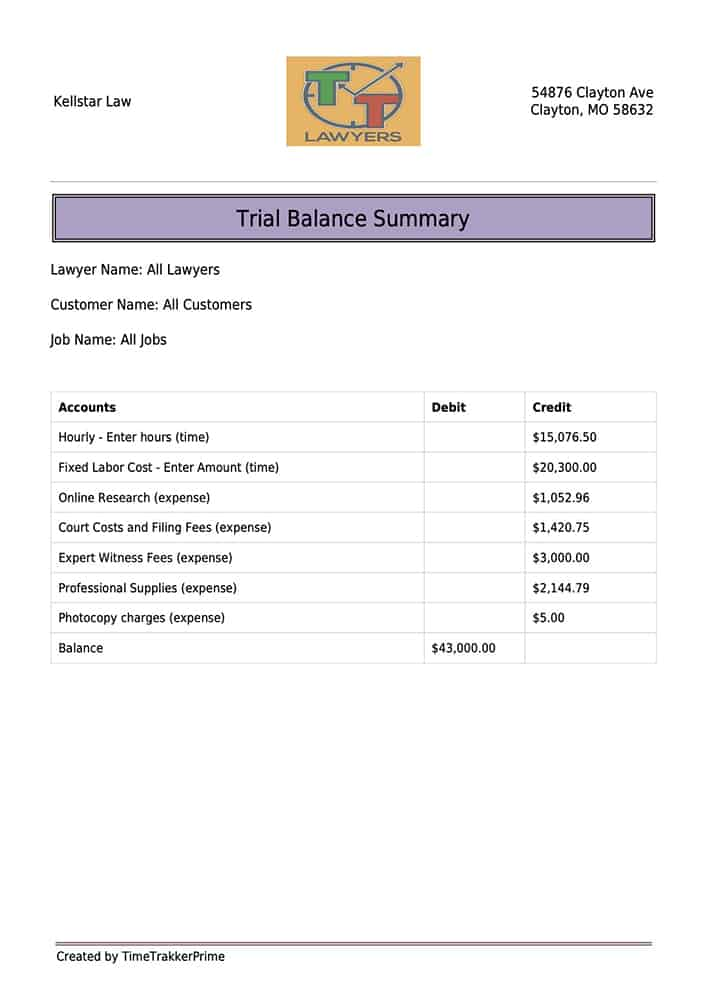 TTP Trial Balance Summary_szd